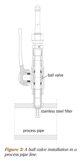Ball valve installation