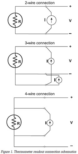 Thermometer Readout Connection Schematics